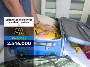 Medidas destinadas a facilitar el regreso de los emigrantes españoles