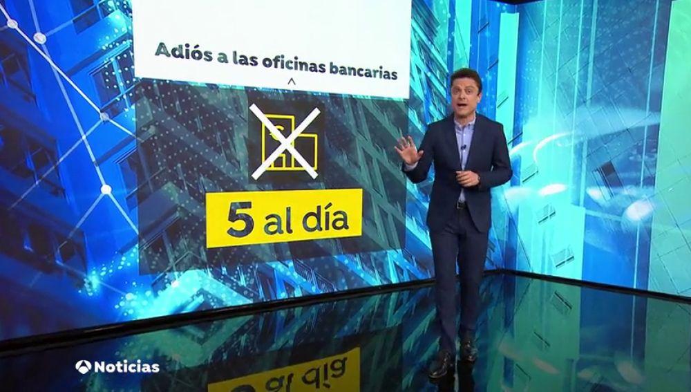 Cada día cierran en España cinco oficinas bancarias