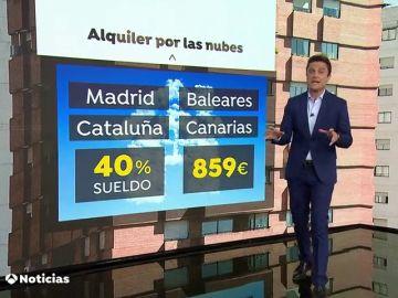 Los españoles destinan el 37% de sus ingresos netos a pagar los gastos de alquiler