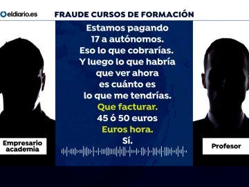 """Mordidas en los cursos de formación: """"Pagamos autónomos, más 17 euros brutos la hora, pero facturas 45 o 50 euros la hora"""""""