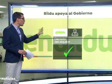 Bildu apoyará los decretos del Gobierno de PSOE en la Diputación Permanente