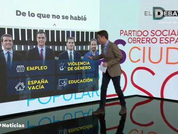 ¿Cuáles son los temas que evitaron los candidatos en el debate de RTVE?