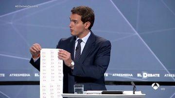 Rivera con la lista de casos de corrupción del PSOE