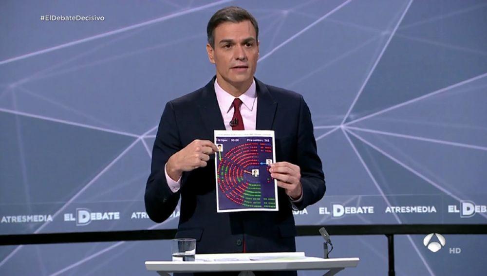 """El mensaje de Sánchez sobre Cataluña en 'El Debate Decisivo': """"No va a haber ni independencia, ni referéndum ni quiebra de la constitución"""""""