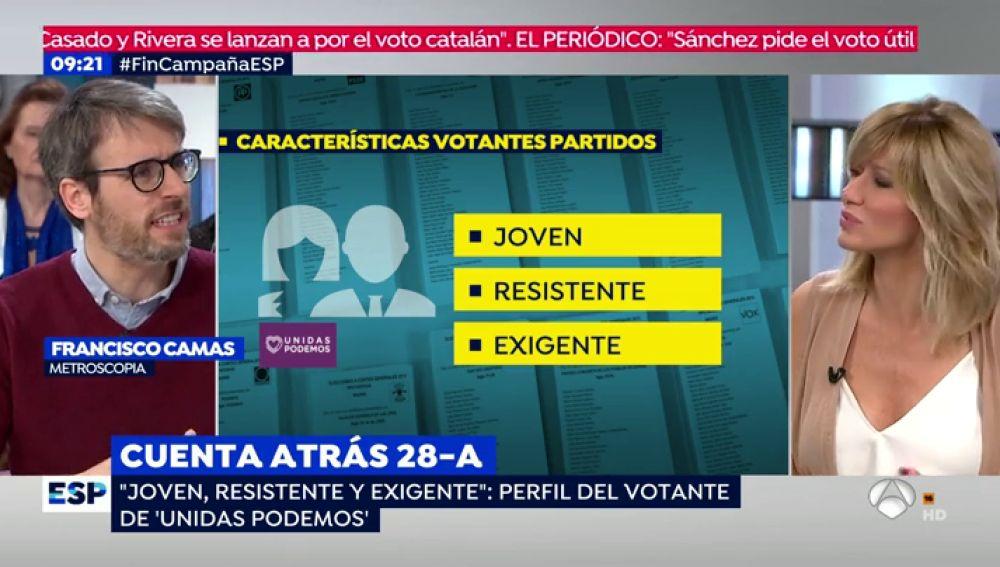 Dime cómo eres y te diré a quien votas | El perfil de los votantes de PP, Podemos, Ciudadanos, PSOE y Vox