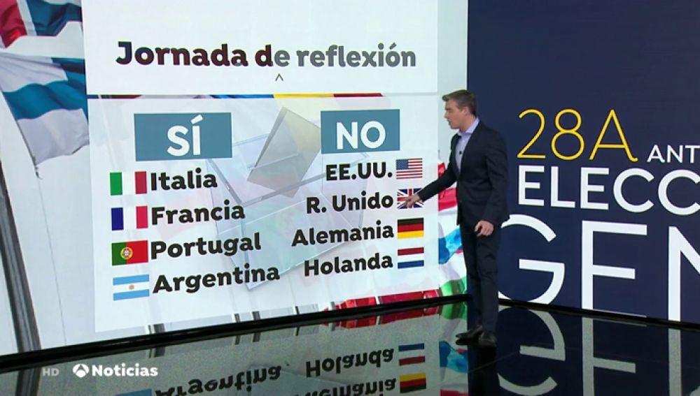 REEMPLAZO ¿España está anticuada al dedicar un día a la reflexión electoral? Análisis de las horas previas a las elecciones en otros países