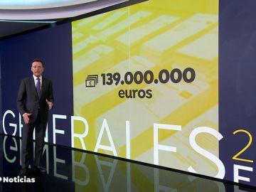 Más de 36 millones de españoles tendrán derecho a votar este domingo