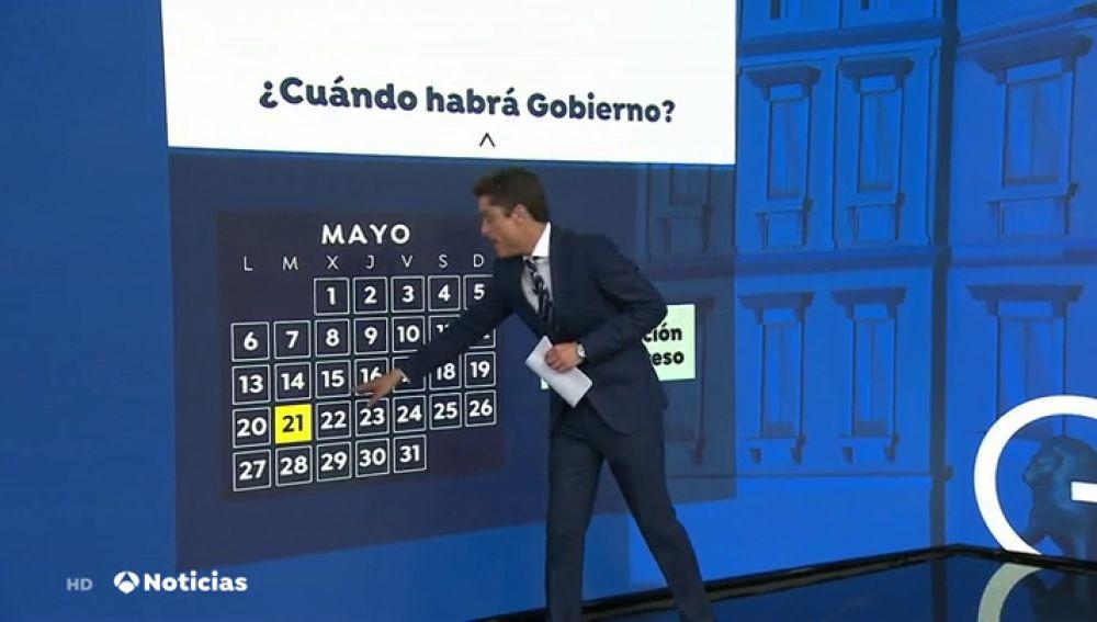 REEMPLAZO | Estas son las fechas clave tras las elecciones generales: no habrá investidura hasta junio