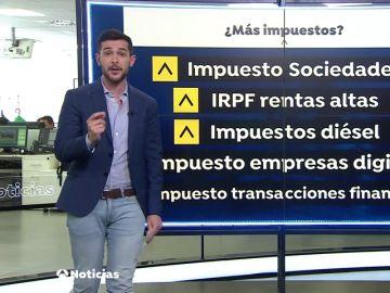 Sánchez y los retos económicos del nuevo Gobierno