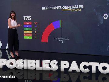 La hora de los pactos: Sánchez podría gobernar con Ciudadanos o aliarse con Podemos con algunas abstenciones