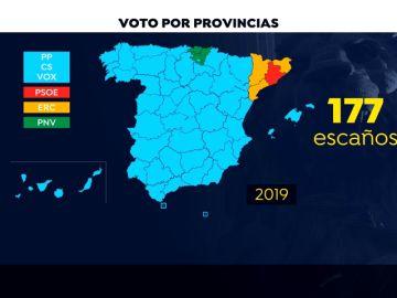 Si PP, Ciudadanos y VOX se hubieran presentado en una lista única habrían logrado mayoría absoluta