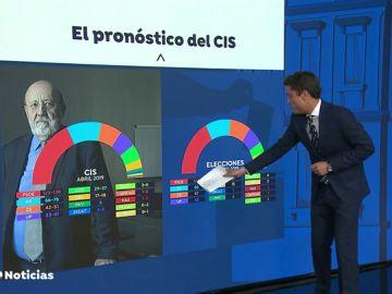 """Tezanos, sobre los resultados del 28A: """"El CIS cumple con su papel"""""""