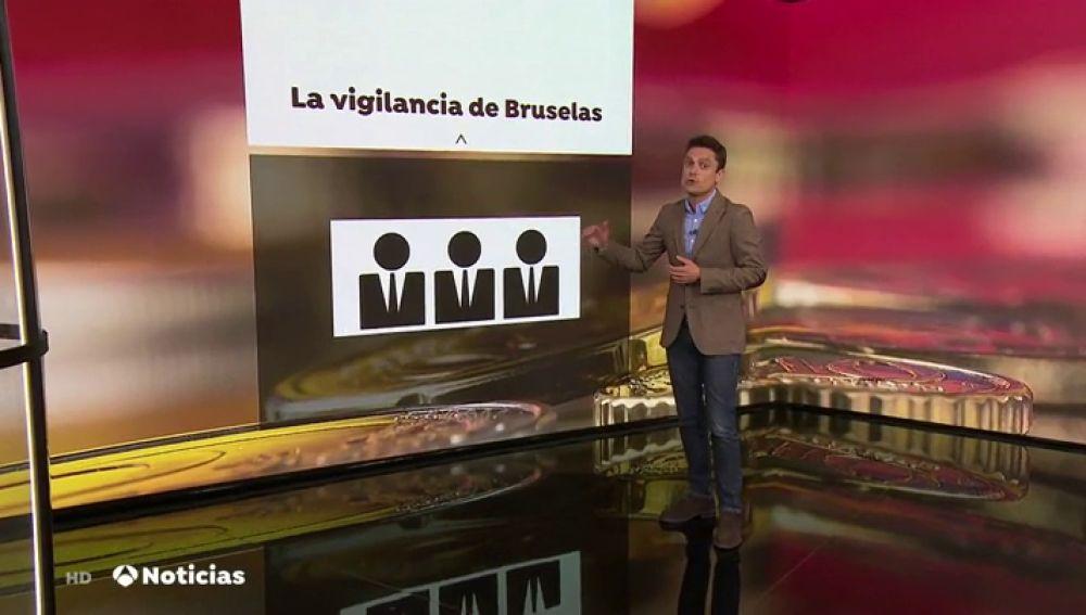 Bruselas propone cerrar el procedimiento por déficit a España tras una década