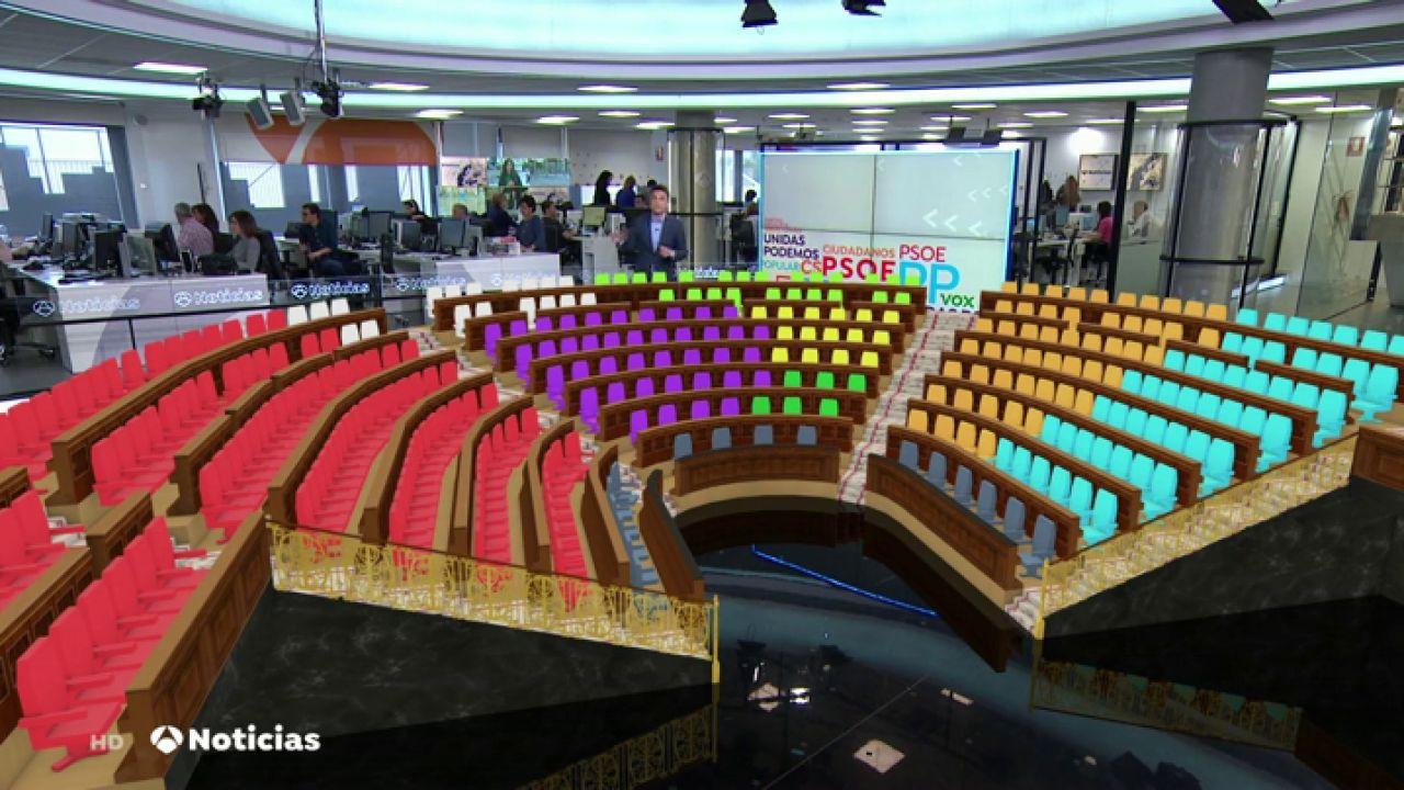 Escaños Congreso 2019: Distribución De Escaños De Vox, PP