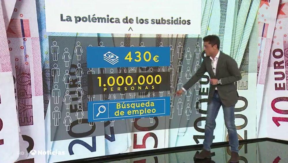 Polémica con el subsidio de desempleo: ¿Surge realmente efecto en las personas paradas?