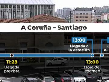 Tren a Santiago