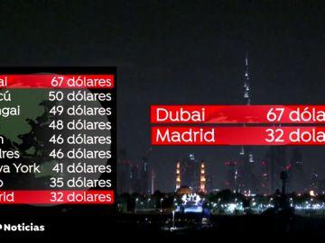 Madrid y Japón, las ciudades más baratas para ir de compras