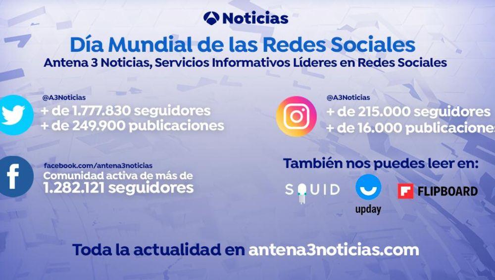 Redes sociales de Antena 3 Noticias