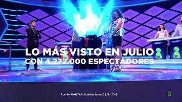 '¡Boom!' celebra su éxito en el mes de julio