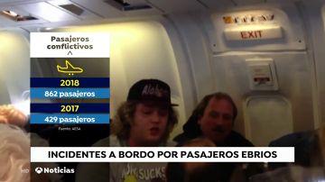 Aumentan los conflictos en aviones y aeropuertos por el consumo de alcohol