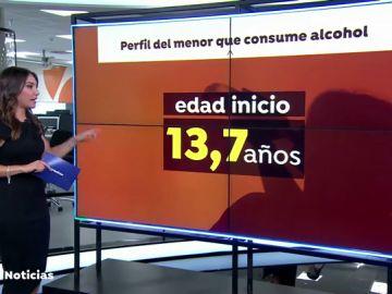 Cientos de jóvenes eligen las fiestas patronales para iniciarse en el consumo de alcohol