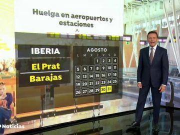 Las huelgas en aeropuertos y estaciones marcarán la vuelta de las vacaciones