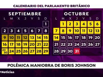 El calendario del Parlamento británico tras el 'cierre' de Boris Johnson
