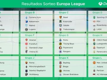 Así quedan los grupos de la Europa League
