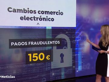 Entra en vigor la PSD2: la nueva normativa que hará más seguras tus compras online