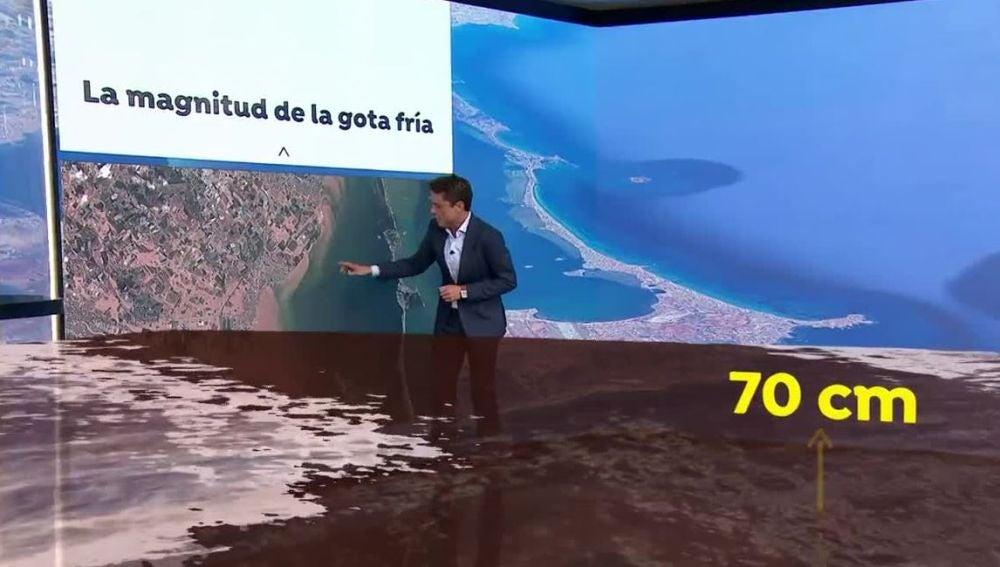 Las cifras de la gota fría en España