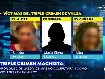 Triple crimen machista