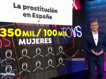 Multar a las clientes, la iniciativa que promueve el ayuntamiento de Córdoba para terminar con la prostitución