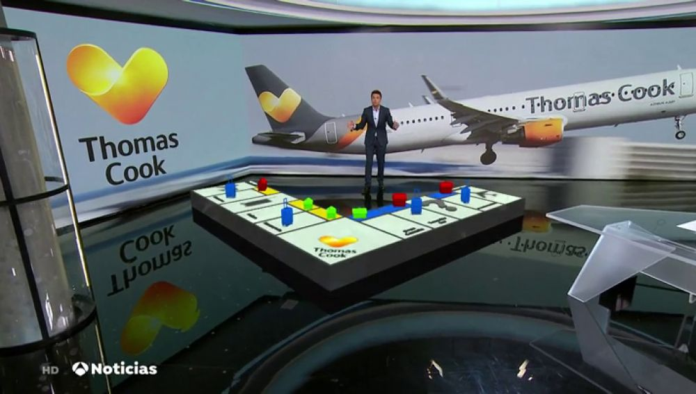 La quiebra de Thomas Cook en cifras