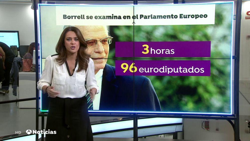 Así es el examen al que se enfrenta Borrell para ser el próximo jefe de la diplomacia europea