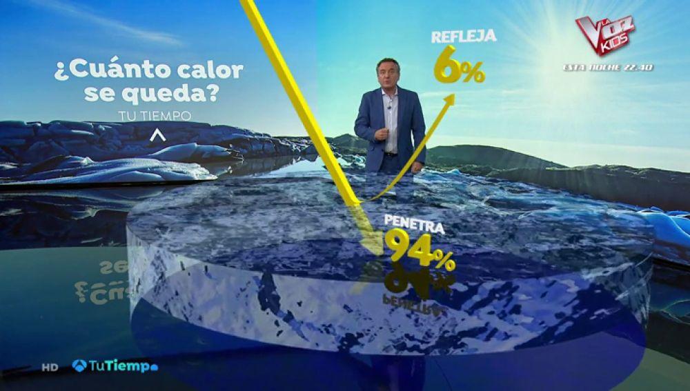 El hielo del Ártico se encuentra bajo mínimos fomentando el calentamiento global
