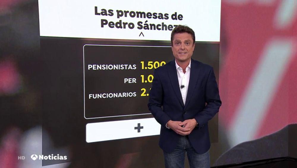 ¿Cuánto cuestan las promesas electorales de Pedro Sánchez?