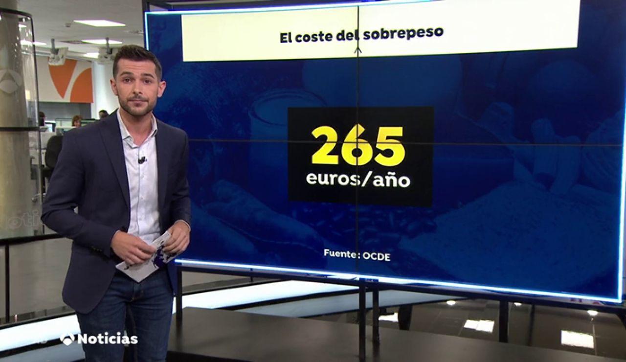 ¿Qué españoles se alimentan mejor y cuáles peor?