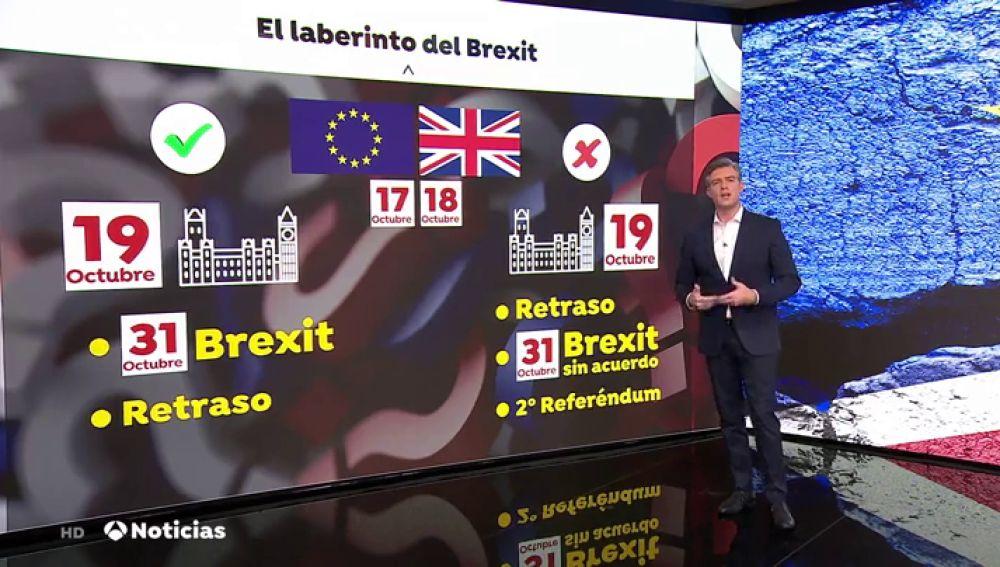 Esta semana se esperan pasos decisivos para aclarar la situación del 'brexit'