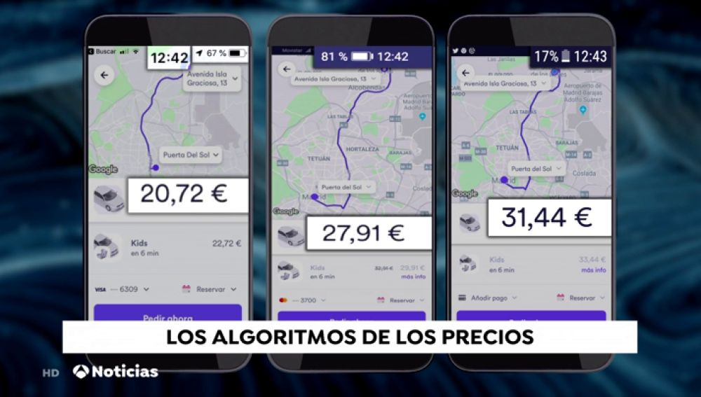 Los precios dinámicos: ¿Qué son y cómo influyen cuando compramos un servicio por Internet?