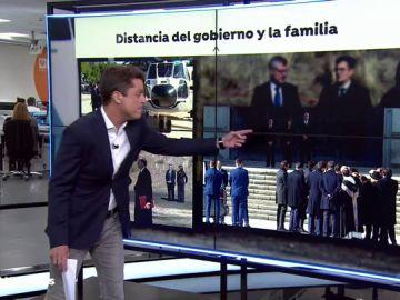 El lenguaje no verbal de la familia Franco durante la exhumación del dictador
