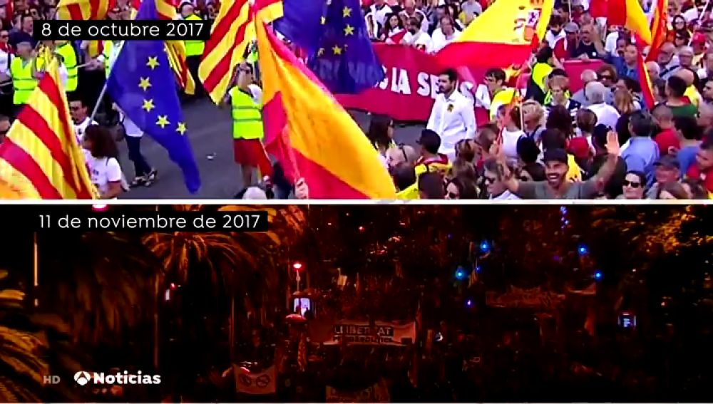 Mapa y recorrido de la manifestaciones y movilizaciones independentistas en Cataluña