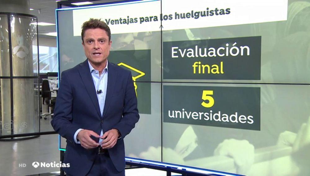 La ventaja de los estudiantes que secundan la huelga en Cataluña: un examen final
