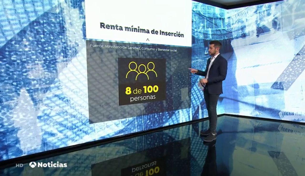 RENTA MINIMA TODO
