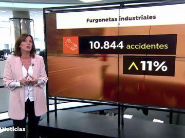 accidentes_nueva