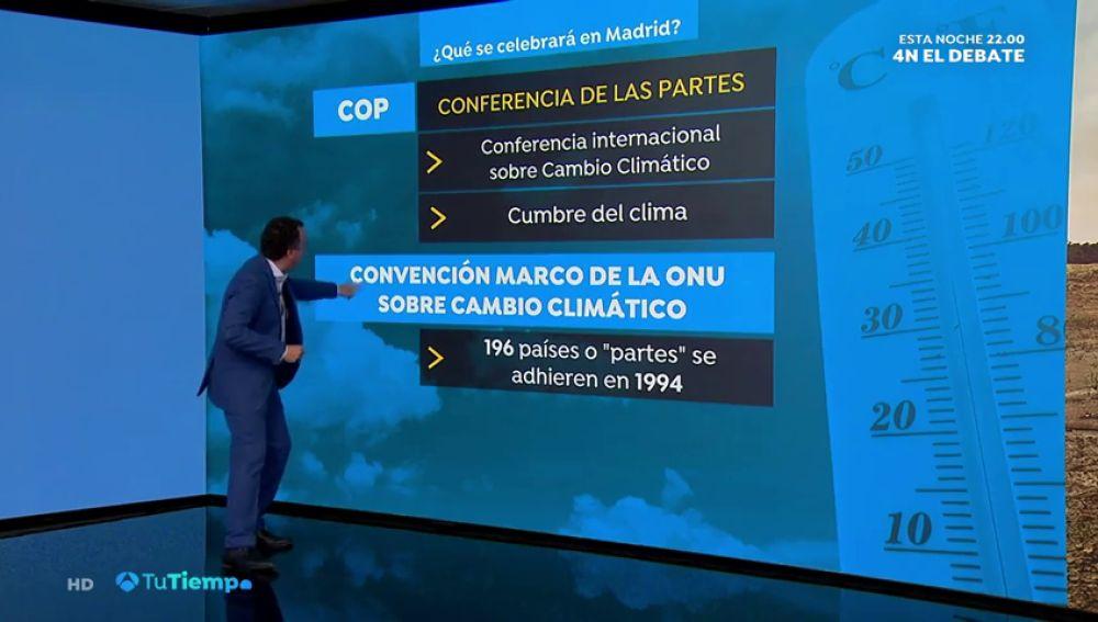 ¿Qué es una Cumbre del Clima como la que se celebrará en Madrid?