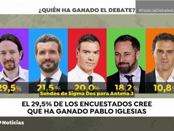 ganador debate