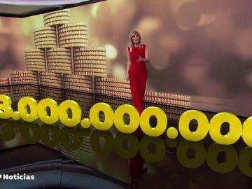 Las 100 personas más ricas de España, según Forbes