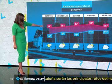 Este martes se esperan lluvias fuertes en Galicia con heladas intensas en los Pirineos