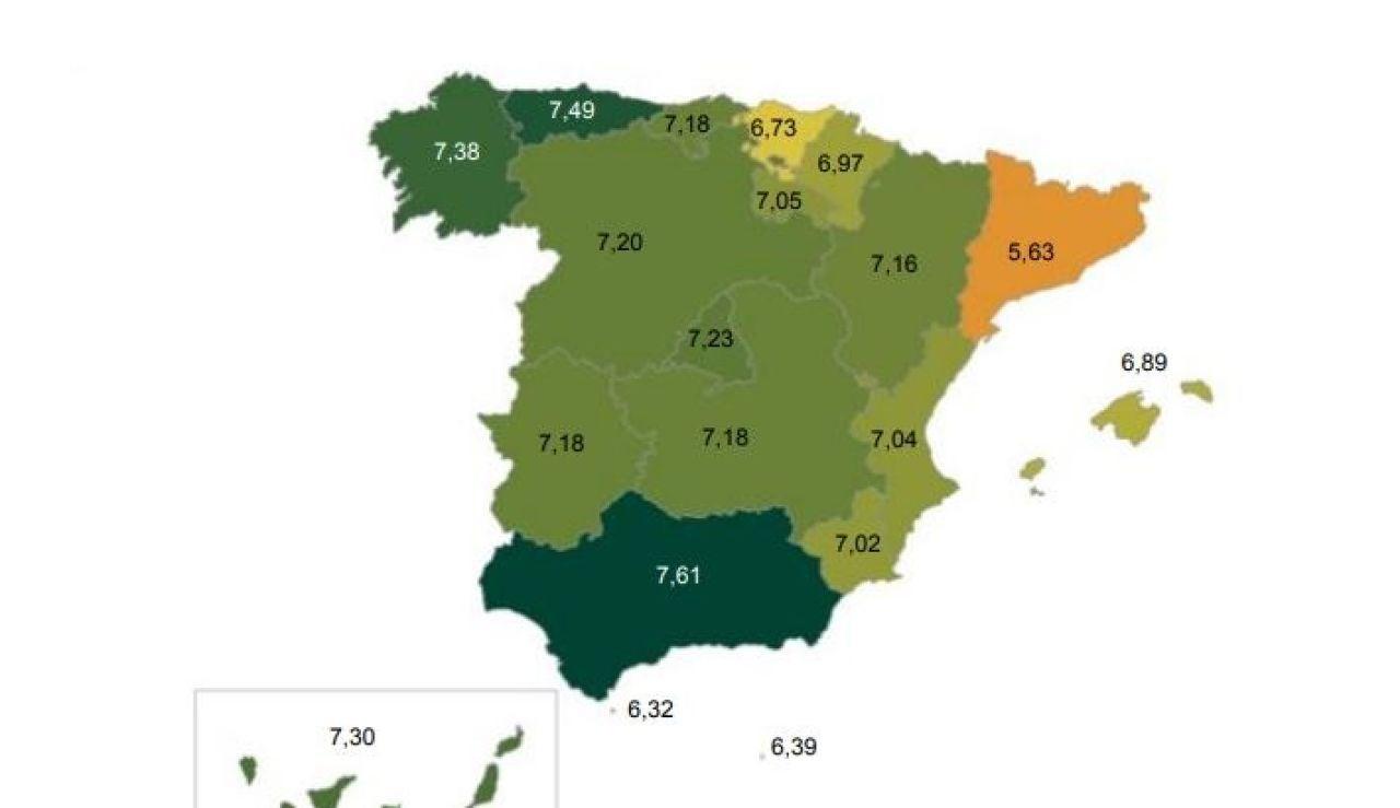 Los catalanes, los que peor caen entre los españoles