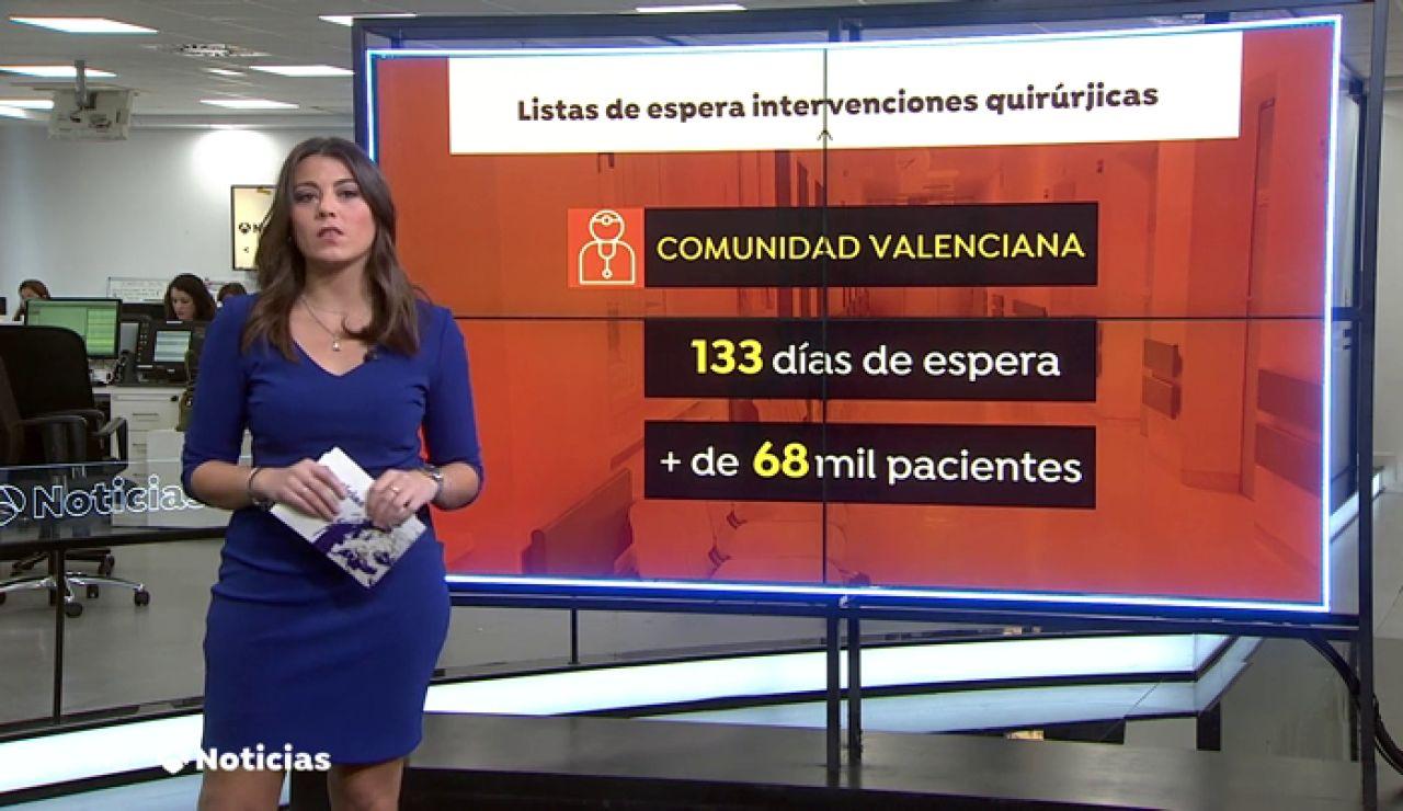 El mapa de las listas de espera quirúrgicas en España: más de cinco meses en algunas comunidades
